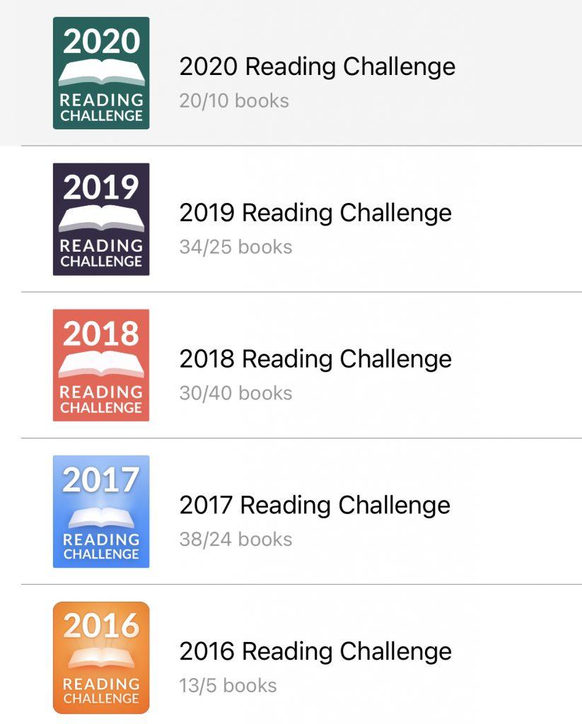 mine-goodreads-challenges